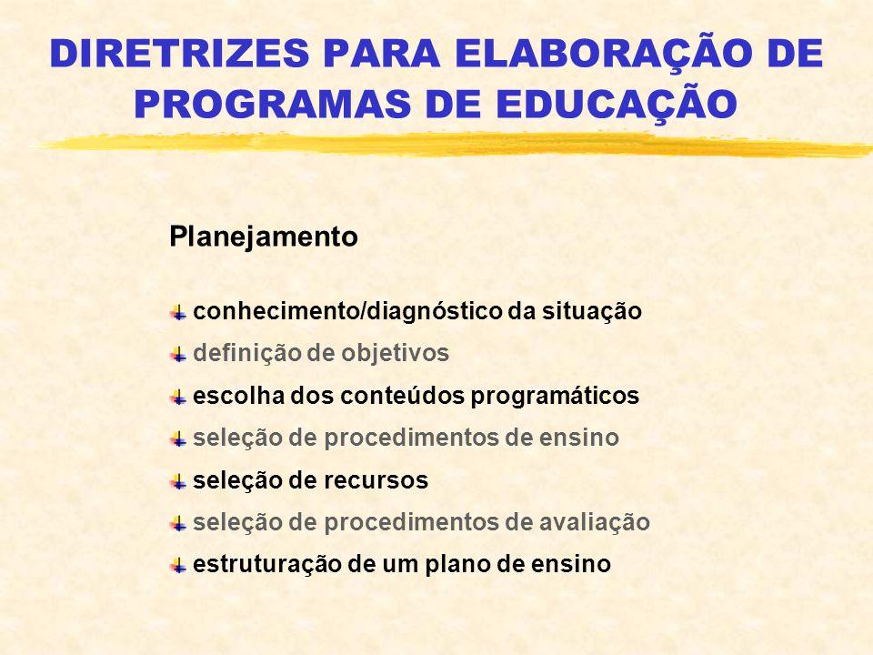 DIRETRIZES PARA ELABORAÇÃO DE PROGRAMAS DE EDUCAÇÃO Planejamento conhecimento/diagnóstico da situação definição de objetivos escolha dos conteúdos pro