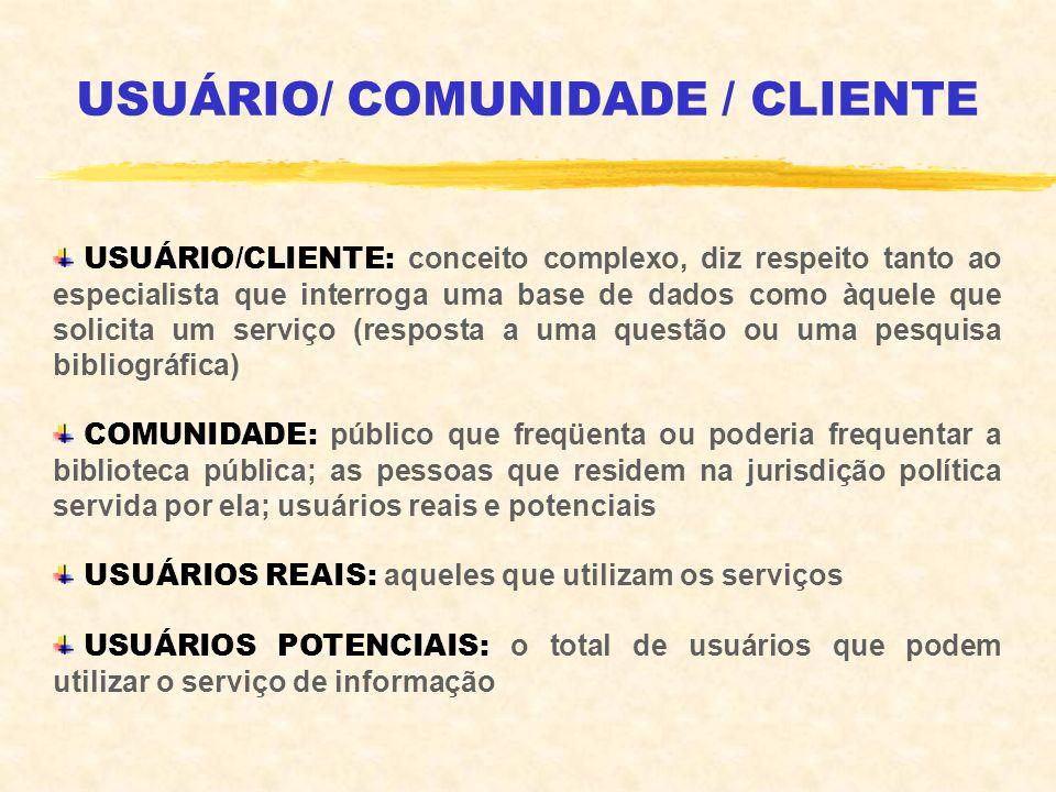 USUÁRIO/ COMUNIDADE / CLIENTE USUÁRIO/CLIENTE: conceito complexo, diz respeito tanto ao especialista que interroga uma base de dados como àquele que s