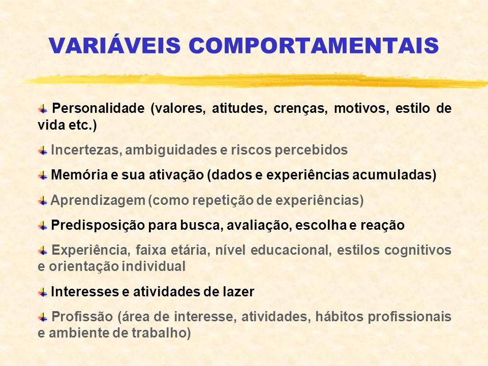 VARIÁVEIS COMPORTAMENTAIS Personalidade (valores, atitudes, crenças, motivos, estilo de vida etc.) Incertezas, ambiguidades e riscos percebidos Memóri