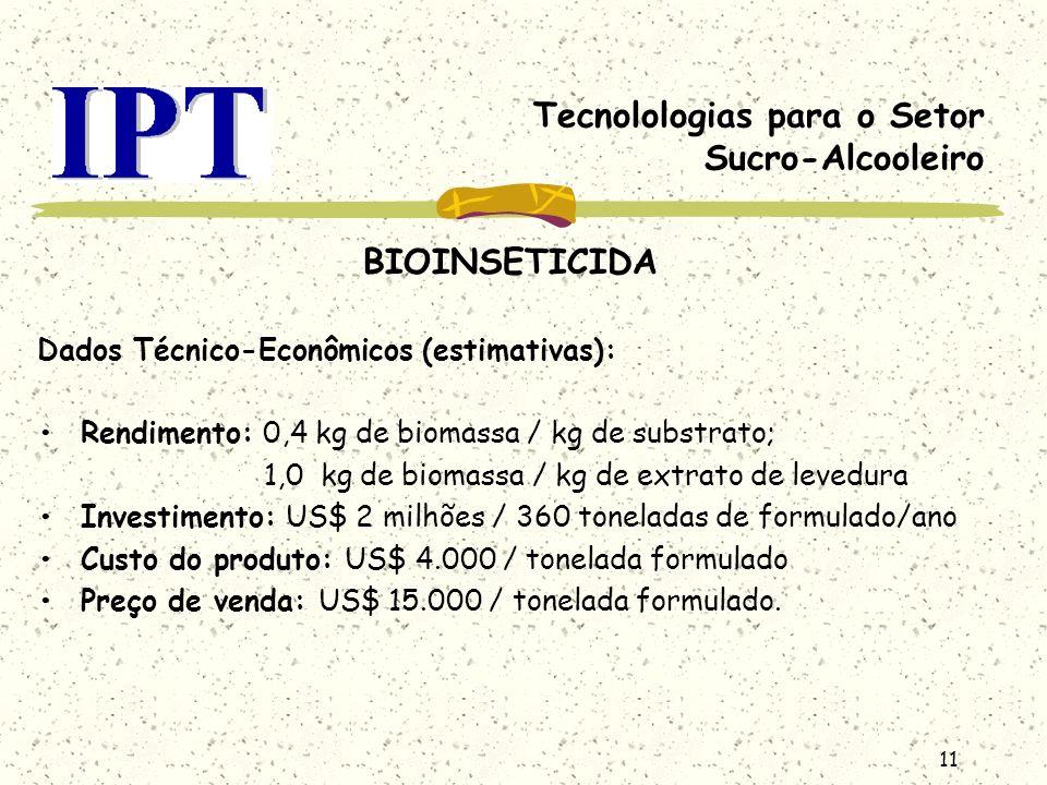 11 Tecnolologias para o Setor Sucro-Alcooleiro BIOINSETICIDA Dados Técnico-Econômicos (estimativas): Rendimento: 0,4 kg de biomassa / kg de substrato;
