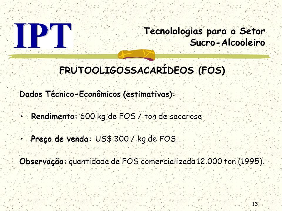 13 Tecnolologias para o Setor Sucro-Alcooleiro FRUTOOLIGOSSACARÍDEOS (FOS) Dados Técnico-Econômicos (estimativas): Rendimento: 600 kg de FOS / ton de