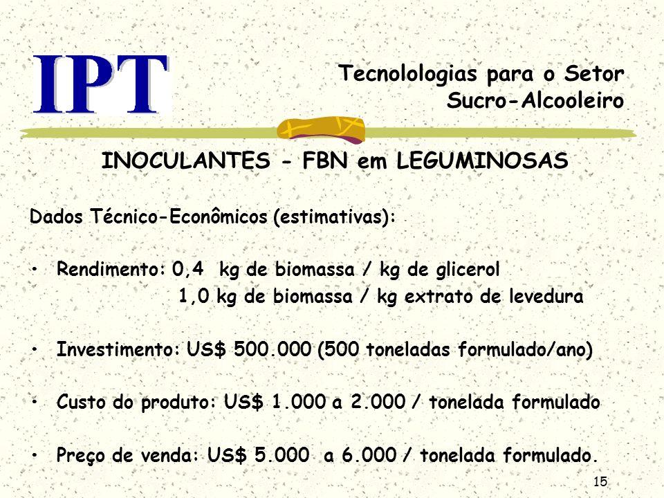 15 Tecnolologias para o Setor Sucro-Alcooleiro INOCULANTES - FBN em LEGUMINOSAS Dados Técnico-Econômicos (estimativas): Rendimento: 0,4 kg de biomassa