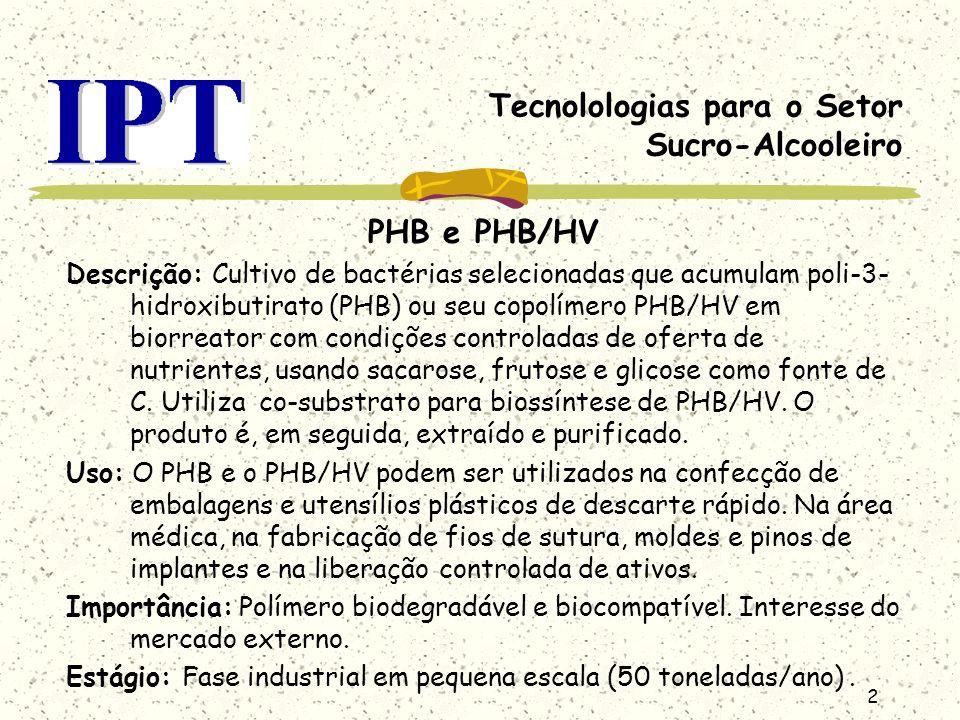 2 Tecnolologias para o Setor Sucro-Alcooleiro PHB e PHB/HV Descrição: Cultivo de bactérias selecionadas que acumulam poli-3- hidroxibutirato (PHB) ou