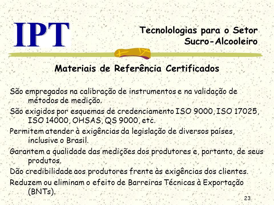 23 Tecnolologias para o Setor Sucro-Alcooleiro Materiais de Referência Certificados São empregados na calibração de instrumentos e na validação de mét