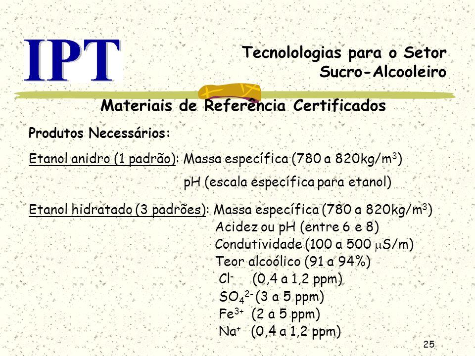 25 Tecnolologias para o Setor Sucro-Alcooleiro Materiais de Referência Certificados Produtos Necessários: Etanol anidro (1 padrão): Massa específica (
