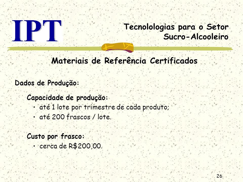 26 Tecnolologias para o Setor Sucro-Alcooleiro Materiais de Referência Certificados Dados de Produção: Capacidade de produção: até 1 lote por trimestr