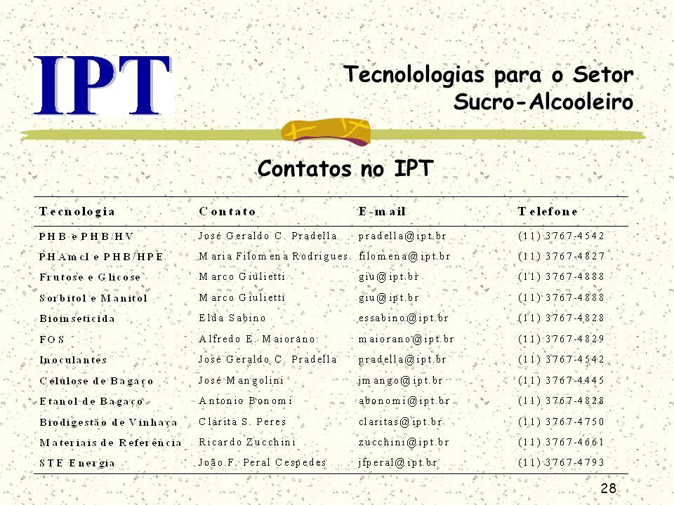 28 Tecnolologias para o Setor Sucro-Alcooleiro Contatos no IPT