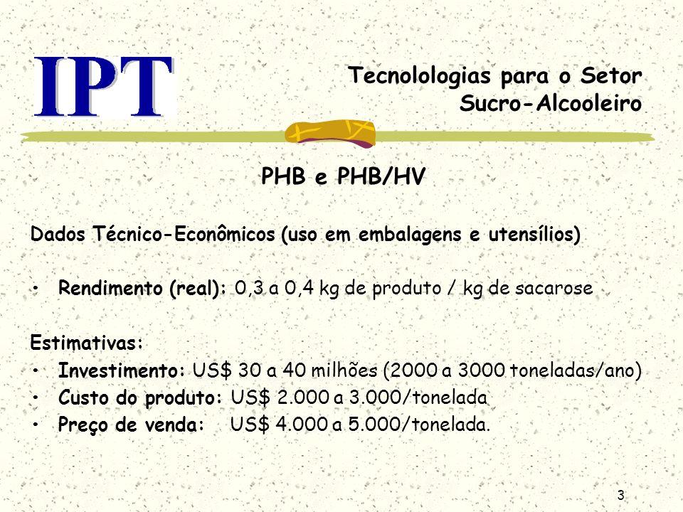 3 Tecnolologias para o Setor Sucro-Alcooleiro PHB e PHB/HV Dados Técnico-Econômicos (uso em embalagens e utensílios) Rendimento (real): 0,3 a 0,4 kg d