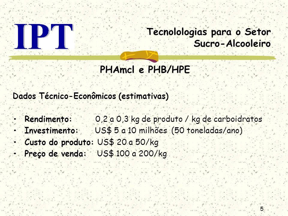 5 Tecnolologias para o Setor Sucro-Alcooleiro PHAmcl e PHB/HPE Dados Técnico-Econômicos (estimativas) Rendimento: 0,2 a 0,3 kg de produto / kg de carb