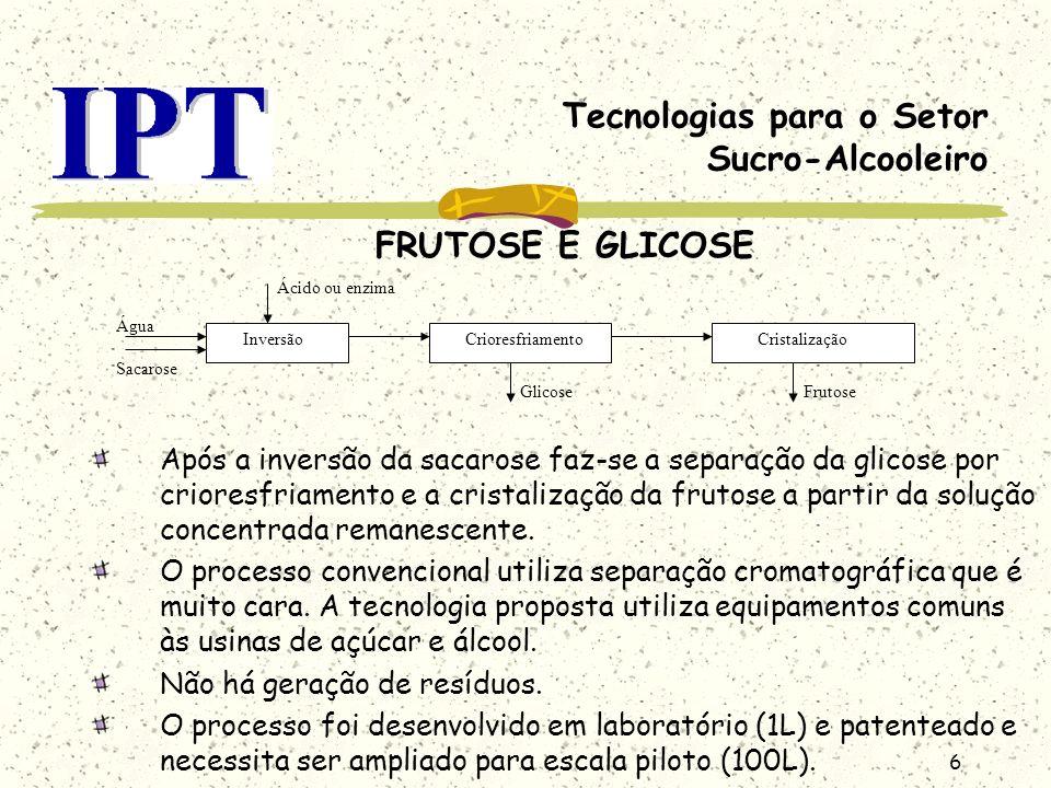 6 Tecnologias para o Setor Sucro-Alcooleiro FRUTOSE E GLICOSE Após a inversão da sacarose faz-se a separação da glicose por crioresfriamento e a crist