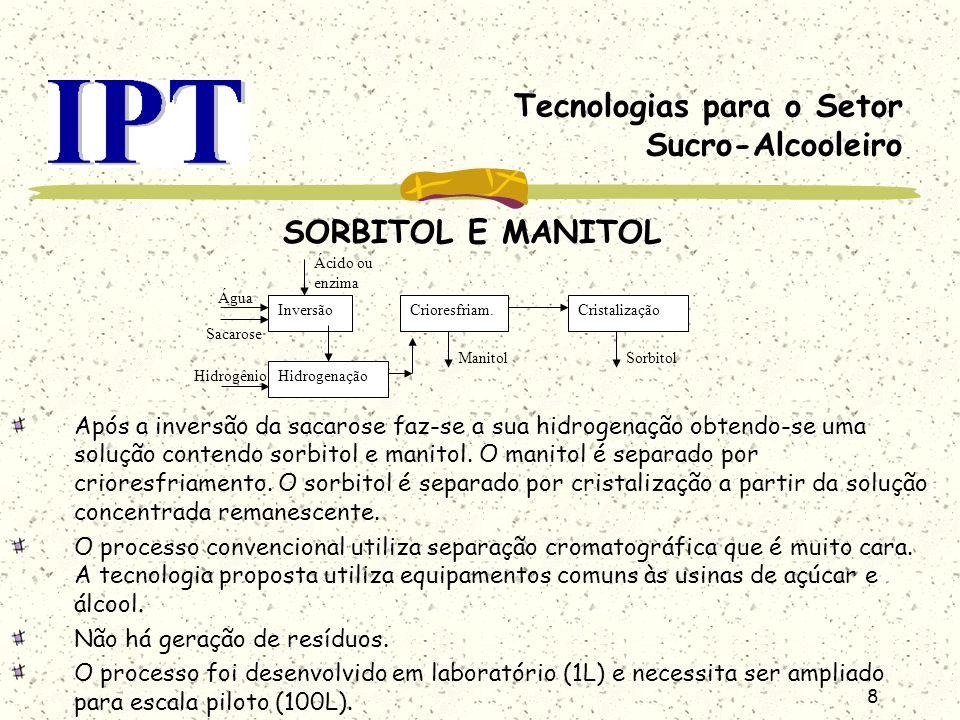 8 Tecnologias para o Setor Sucro-Alcooleiro SORBITOL E MANITOL Após a inversão da sacarose faz-se a sua hidrogenação obtendo-se uma solução contendo s