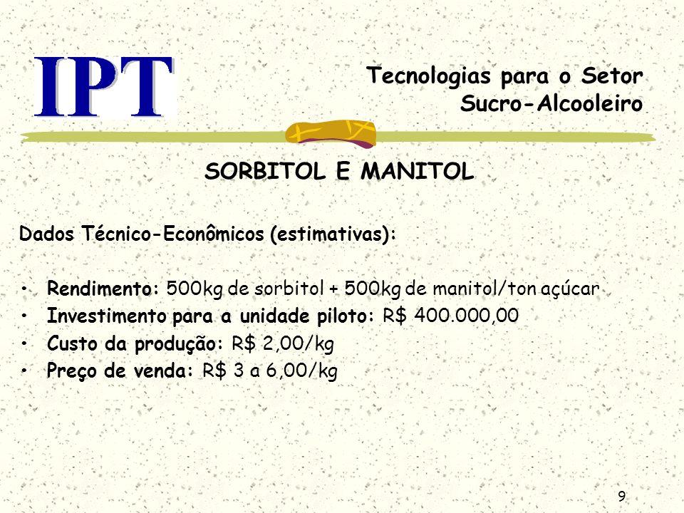 9 Tecnologias para o Setor Sucro-Alcooleiro SORBITOL E MANITOL Dados Técnico-Econômicos (estimativas): Rendimento: 500kg de sorbitol + 500kg de manito