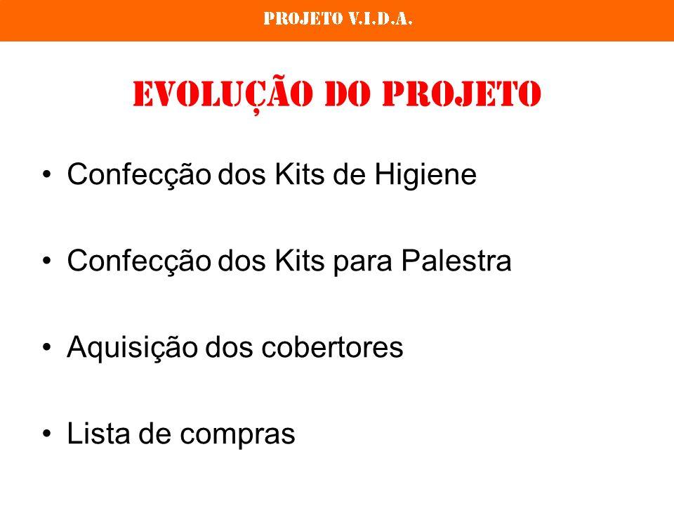 Evolução do Projeto Confecção dos Kits de Higiene Confecção dos Kits para Palestra Aquisição dos cobertores Lista de compras