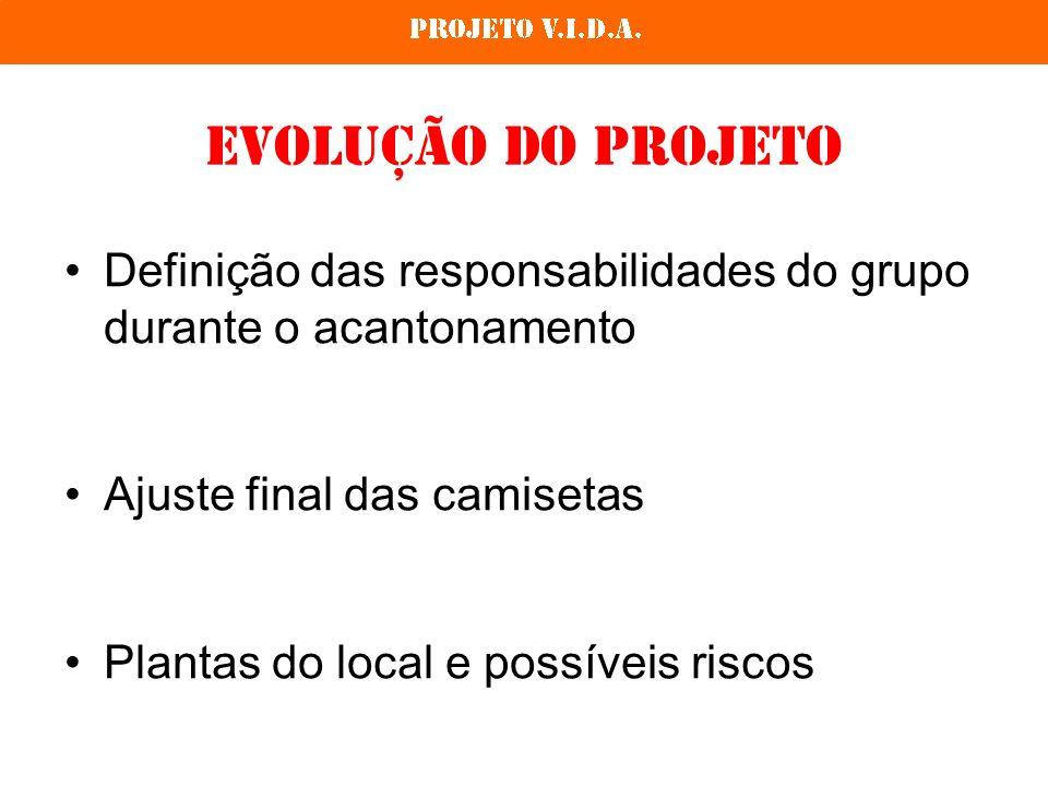 Evolução do Projeto Definição das responsabilidades do grupo durante o acantonamento Ajuste final das camisetas Plantas do local e possíveis riscos