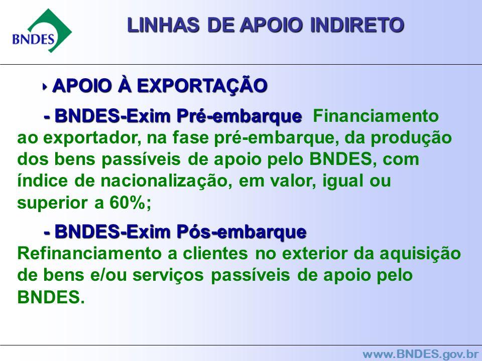 www.BNDES.gov.br LINHAS DE APOIO INDIRETO APOIO À EXPORTAÇÃO APOIO À EXPORTAÇÃO - BNDES-Exim Pré-embarque - BNDES-Exim Pré-embarque Financiamento ao e