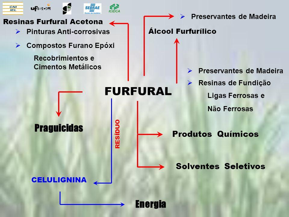 ICIDCA Furfural Apresentação Descrição: Também conhecido como furfuraldeído é um líquido amarelo, de cheiro penetrante, obtido a partir de matérias-primas vegetais e miscível com a maioria dos solventes orgânicos.