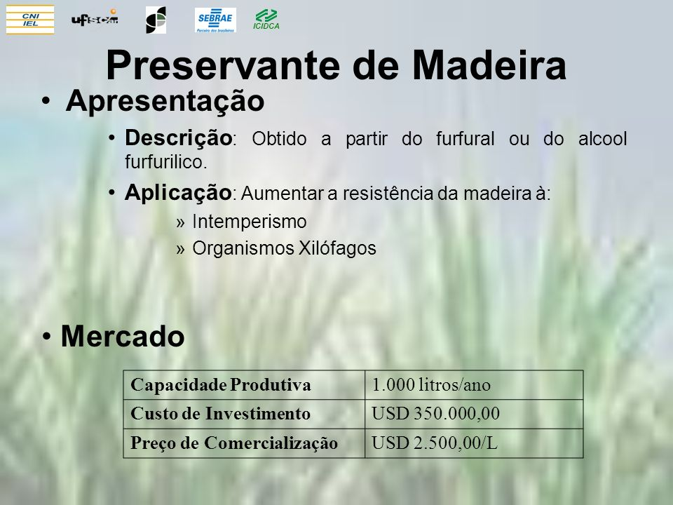 ICIDCA Preservante de Madeira Apresentação Descrição : Obtido a partir do furfural ou do alcool furfurilico.
