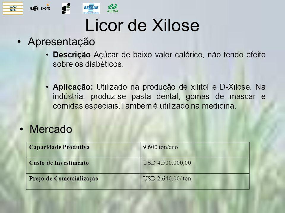 ICIDCA Licor de Xilose Apresentação Descrição Açúcar de baixo valor calórico, não tendo efeito sobre os diabéticos. Aplicação: Utilizado na produção d
