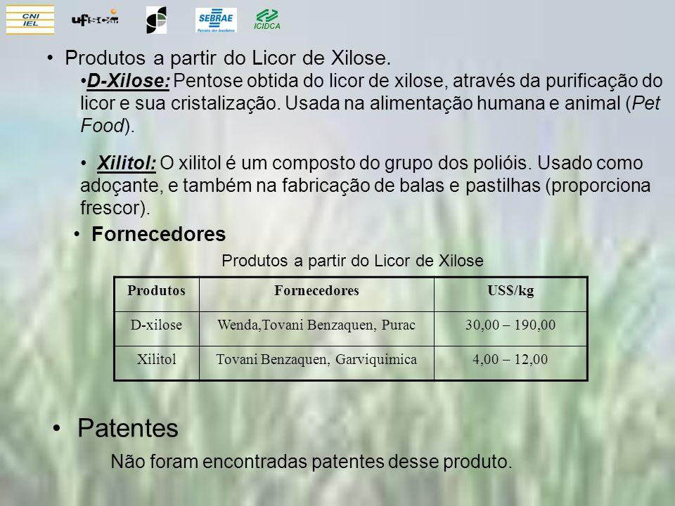ICIDCA Xilitol: O xilitol é um composto do grupo dos polióis. Usado como adoçante, e também na fabricação de balas e pastilhas (proporciona frescor).