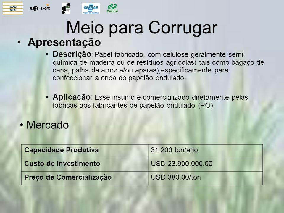 ICIDCA Meio para Corrugar Apresentação Descrição : Papel fabricado, com celulose geralmente semi- química de madeira ou de resíduos agrícolas( tais co