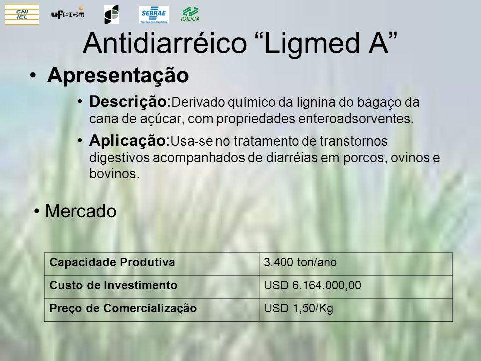 ICIDCA Antidiarréico Ligmed A Apresentação Descrição: Derivado químico da lignina do bagaço da cana de açúcar, com propriedades enteroadsorventes. Apl