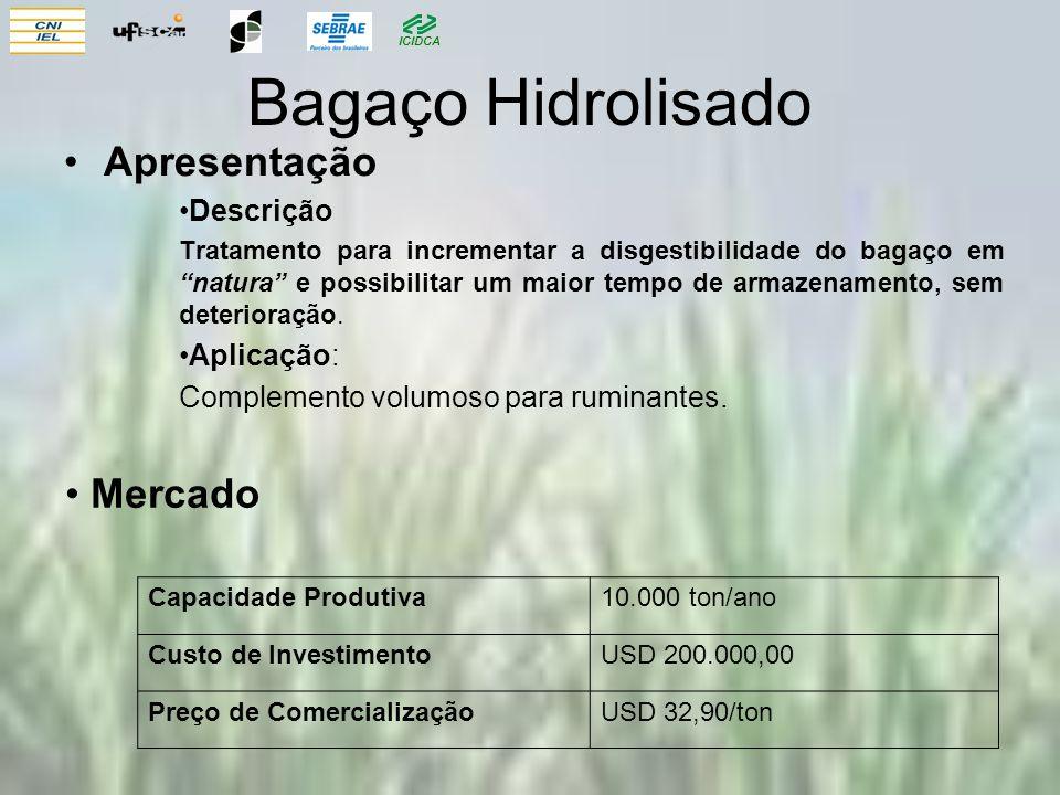 ICIDCA Bagaço Hidrolisado Apresentação Descrição Tratamento para incrementar a disgestibilidade do bagaço em natura e possibilitar um maior tempo de armazenamento, sem deterioração.