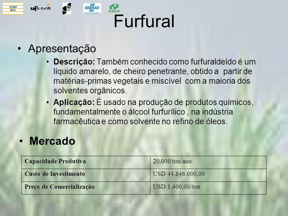 ICIDCA Furfural Apresentação Descrição: Também conhecido como furfuraldeído é um líquido amarelo, de cheiro penetrante, obtido a partir de matérias-pr