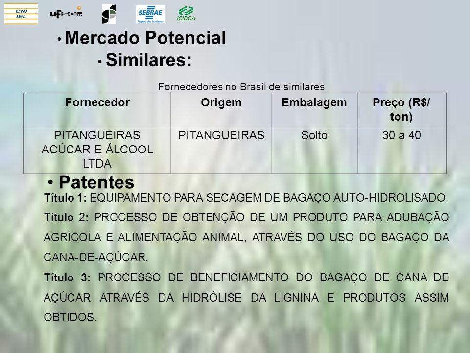 ICIDCA Patentes Título 1: EQUIPAMENTO PARA SECAGEM DE BAGAÇO AUTO-HIDROLISADO. Título 2: PROCESSO DE OBTENÇÃO DE UM PRODUTO PARA ADUBAÇÃO AGRÍCOLA E A