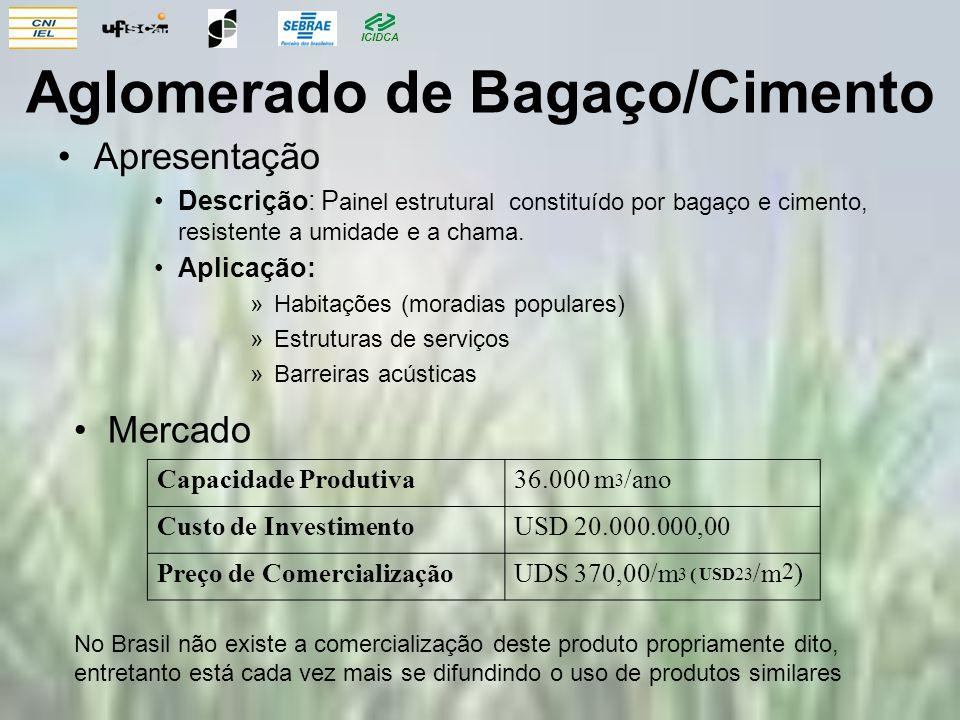ICIDCA Aglomerado de Bagaço/Cimento Apresentação Descrição: P ainel estrutural constituído por bagaço e cimento, resistente a umidade e a chama. Aplic