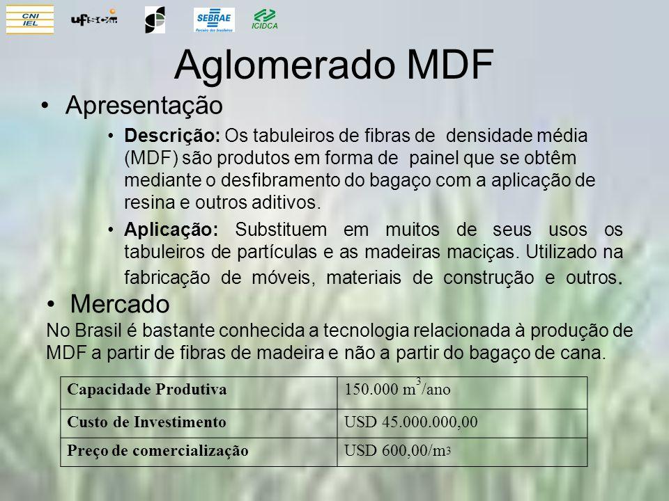 ICIDCA Aglomerado MDF Apresentação Descrição: Os tabuleiros de fibras de densidade média (MDF) são produtos em forma de painel que se obtêm mediante o desfibramento do bagaço com a aplicação de resina e outros aditivos.