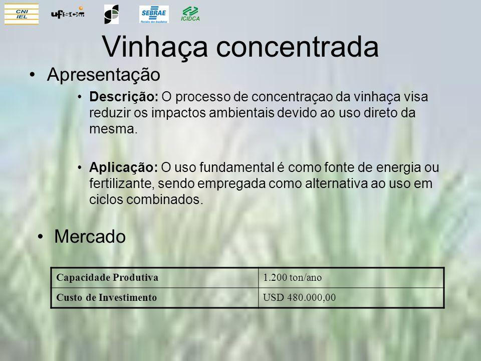ICIDCA Vinhaça concentrada Apresentação Descrição: O processo de concentraçao da vinhaça visa reduzir os impactos ambientais devido ao uso direto da mesma.