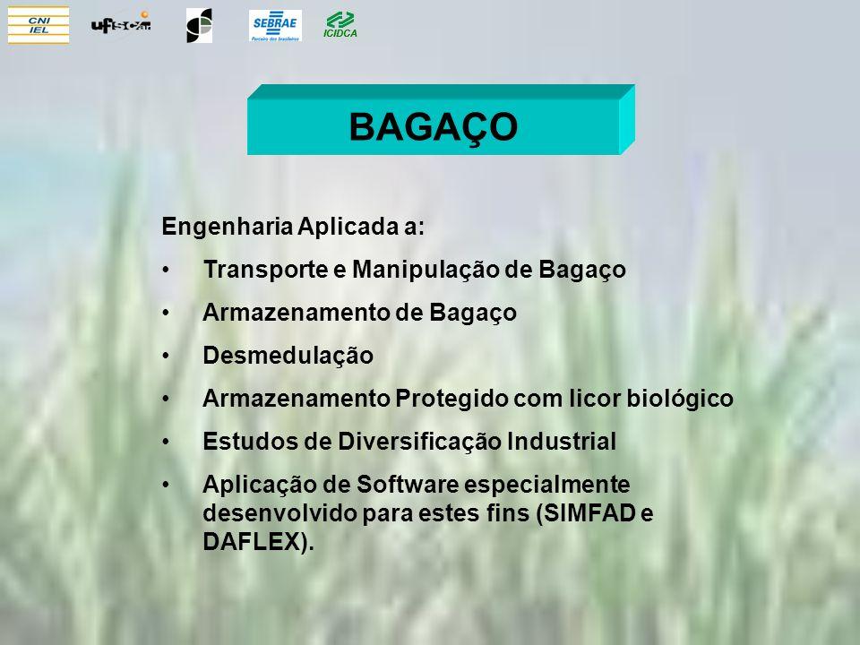 ICIDCA BAGAÇO Engenharia Aplicada a: Transporte e Manipulação de Bagaço Armazenamento de Bagaço Desmedulação Armazenamento Protegido com licor biológi