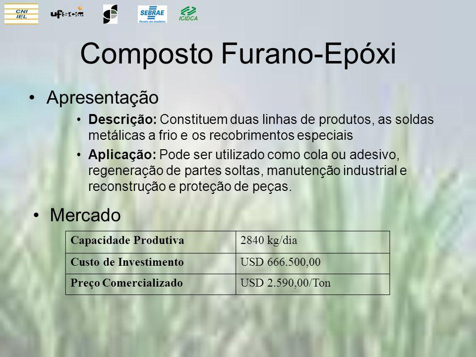 ICIDCA Composto Furano-Epóxi Apresentação Descrição: Constituem duas linhas de produtos, as soldas metálicas a frio e os recobrimentos especiais Aplic