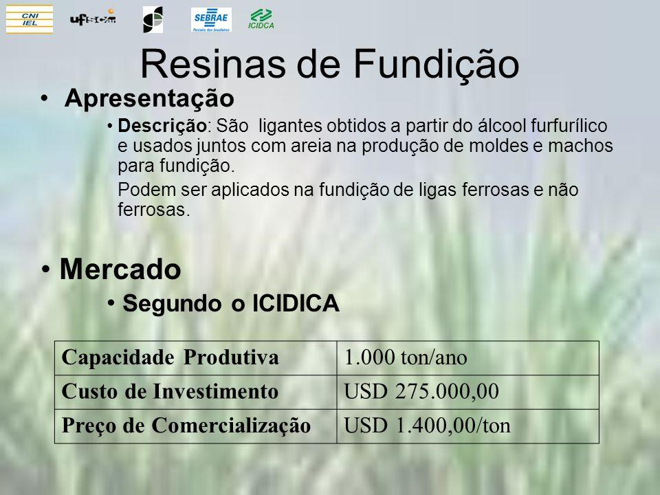 ICIDCA Resinas de Fundição Apresentação Descrição: São ligantes obtidos a partir do álcool furfurílico e usados juntos com areia na produção de moldes e machos para fundição.
