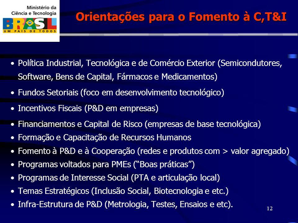 12 Política Industrial, Tecnológica e de Comércio Exterior (Semicondutores, Software, Bens de Capital, Fármacos e Medicamentos) Fundos Setoriais (foco em desenvolvimento tecnológico) Incentivos Fiscais (P&D em empresas) Financiamentos e Capital de Risco (empresas de base tecnológica) Formação e Capacitação de Recursos Humanos Fomento à P&D e à Cooperação (redes e produtos com > valor agregado) Programas voltados para PMEs (Boas práticas) Programas de Interesse Social (PTA e articulação local) Temas Estratégicos (Inclusão Social, Biotecnologia e etc.) Infra-Estrutura de P&D (Metrologia, Testes, Ensaios e etc).