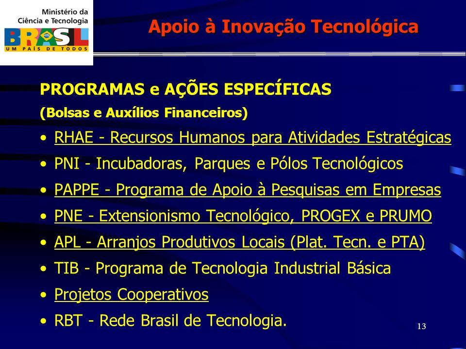 13 PROGRAMAS e AÇÕES ESPECÍFICAS (Bolsas e Auxílios Financeiros) RHAE - Recursos Humanos para Atividades Estratégicas PNI - Incubadoras, Parques e Pólos Tecnológicos PAPPE - Programa de Apoio à Pesquisas em Empresas PNE - Extensionismo Tecnológico, PROGEX e PRUMO APL - Arranjos Produtivos Locais (Plat.