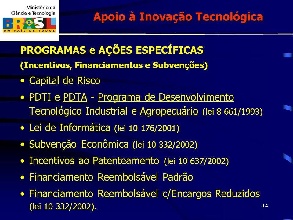 14 PROGRAMAS e AÇÕES ESPECÍFICAS (Incentivos, Financiamentos e Subvenções) Capital de Risco PDTI e PDTA - Programa de Desenvolvimento Tecnológico Industrial e Agropecuário (lei 8 661/1993) Lei de Informática (lei 10 176/2001) Subvenção Econômica (lei 10 332/2002) Incentivos ao Patenteamento (lei 10 637/2002) Financiamento Reembolsável Padrão Financiamento Reembolsável c/Encargos Reduzidos (lei 10 332/2002).