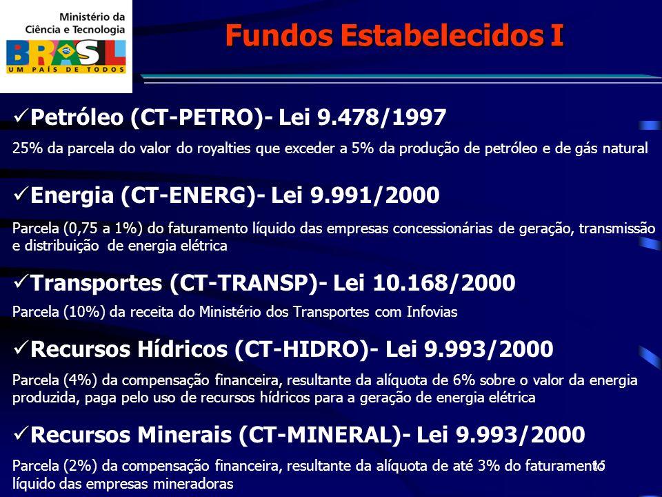 15 Petróleo (CT-PETRO)- Lei 9.478/1997 25% da parcela do valor do royalties que exceder a 5% da produção de petróleo e de gás natural Energia (CT-ENERG)- Lei 9.991/2000 Parcela (0,75 a 1%) do faturamento líquido das empresas concessionárias de geração, transmissão e distribuição de energia elétrica Transportes (CT-TRANSP)- Lei 10.168/2000 Parcela (10%) da receita do Ministério dos Transportes com Infovias Recursos Hídricos (CT-HIDRO)- Lei 9.993/2000 Parcela (4%) da compensação financeira, resultante da alíquota de 6% sobre o valor da energia produzida, paga pelo uso de recursos hídricos para a geração de energia elétrica Recursos Minerais (CT-MINERAL)- Lei 9.993/2000 Parcela (2%) da compensação financeira, resultante da alíquota de até 3% do faturamento líquido das empresas mineradoras Fundos Estabelecidos I