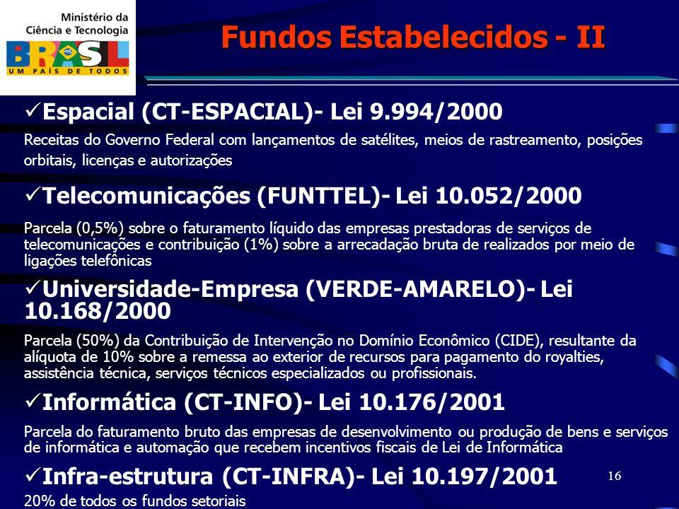 16 Espacial (CT-ESPACIAL)- Lei 9.994/2000 Receitas do Governo Federal com lançamentos de satélites, meios de rastreamento, posições orbitais, licenças e autorizações Telecomunicações (FUNTTEL)- Lei 10.052/2000 Parcela (0,5%) sobre o faturamento líquido das empresas prestadoras de serviços de telecomunicações e contribuição (1%) sobre a arrecadação bruta de realizados por meio de ligações telefônicas Universidade-Empresa (VERDE-AMARELO)- Lei 10.168/2000 Parcela (50%) da Contribuição de Intervenção no Domínio Econômico (CIDE), resultante da alíquota de 10% sobre a remessa ao exterior de recursos para pagamento do royalties, assistência técnica, serviços técnicos especializados ou profissionais.