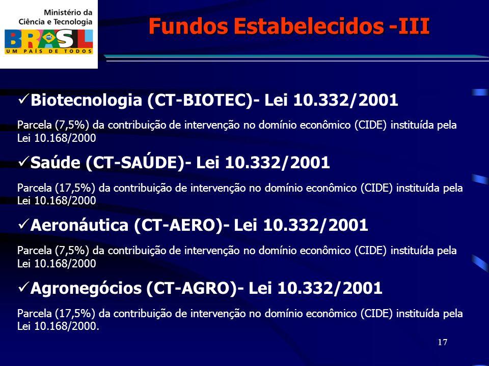 17 Biotecnologia (CT-BIOTEC)- Lei 10.332/2001 Parcela (7,5%) da contribuição de intervenção no domínio econômico (CIDE) instituída pela Lei 10.168/2000 Saúde (CT-SAÚDE)- Lei 10.332/2001 Parcela (17,5%) da contribuição de intervenção no domínio econômico (CIDE) instituída pela Lei 10.168/2000 Aeronáutica (CT-AERO)- Lei 10.332/2001 Parcela (7,5%) da contribuição de intervenção no domínio econômico (CIDE) instituída pela Lei 10.168/2000 Agronegócios (CT-AGRO)- Lei 10.332/2001 Parcela (17,5%) da contribuição de intervenção no domínio econômico (CIDE) instituída pela Lei 10.168/2000.