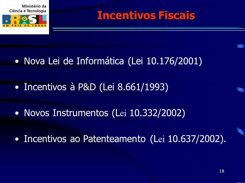 18 Nova Lei de Informática (Lei 10.176/2001) Incentivos à P&D (Lei 8.661/1993) Novos Instrumentos (L ei 10.332/2002) Incentivos ao Patenteamento (L ei 10.637/2002).