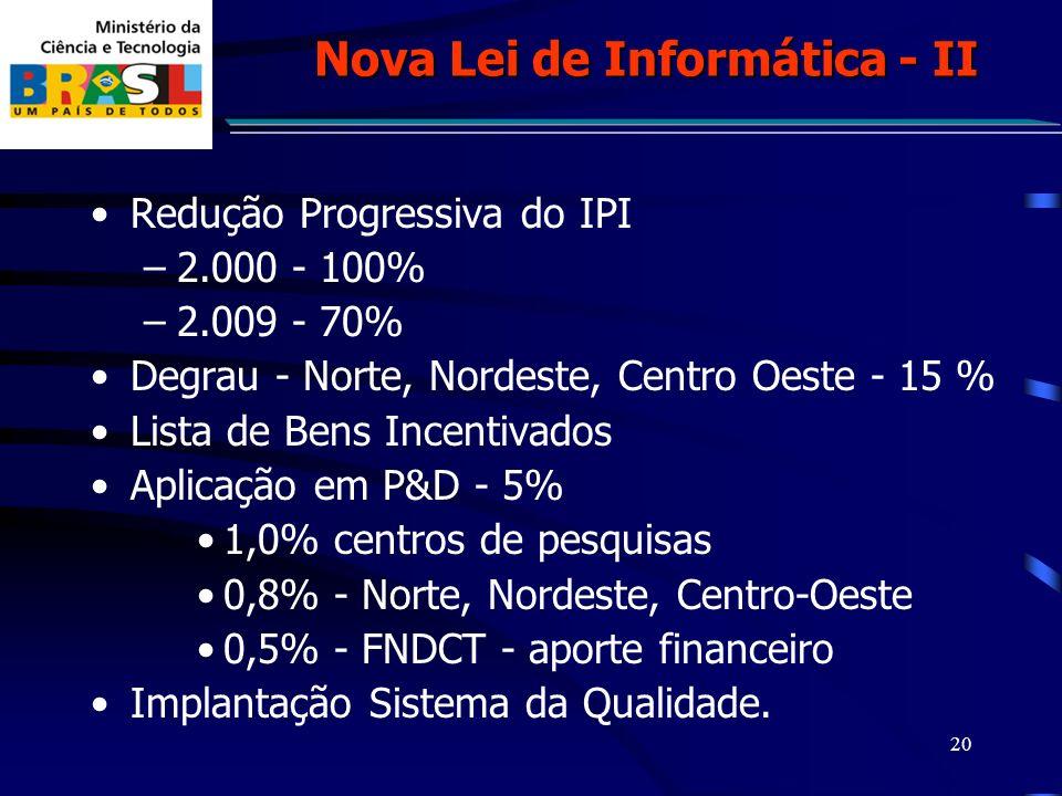 20 Redução Progressiva do IPI –2.000 - 100% –2.009 - 70% Degrau - Norte, Nordeste, Centro Oeste - 15 % Lista de Bens Incentivados Aplicação em P&D - 5% 1,0% centros de pesquisas 0,8% - Norte, Nordeste, Centro-Oeste 0,5% - FNDCT - aporte financeiro Implantação Sistema da Qualidade.