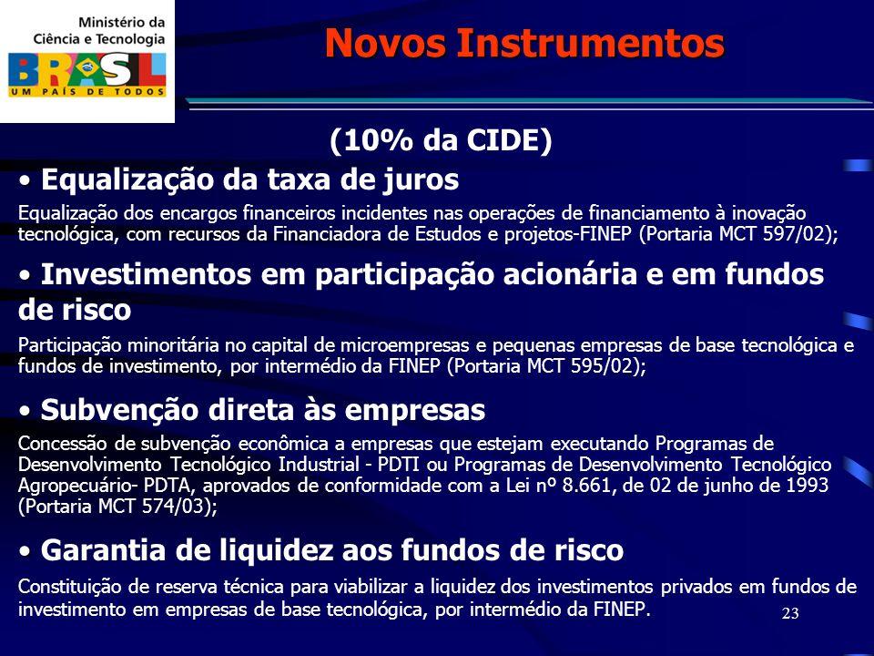 23 (10% da CIDE) Equalização da taxa de juros Equalização dos encargos financeiros incidentes nas operações de financiamento à inovação tecnológica, com recursos da Financiadora de Estudos e projetos-FINEP (Portaria MCT 597/02); Investimentos em participação acionária e em fundos de risco Participação minoritária no capital de microempresas e pequenas empresas de base tecnológica e fundos de investimento, por intermédio da FINEP (Portaria MCT 595/02); Subvenção direta às empresas Concessão de subvenção econômica a empresas que estejam executando Programas de Desenvolvimento Tecnológico Industrial - PDTI ou Programas de Desenvolvimento Tecnológico Agropecuário- PDTA, aprovados de conformidade com a Lei nº 8.661, de 02 de junho de 1993 (Portaria MCT 574/03); Garantia de liquidez aos fundos de risco Constituição de reserva técnica para viabilizar a liquidez dos investimentos privados em fundos de investimento em empresas de base tecnológica, por intermédio da FINEP.