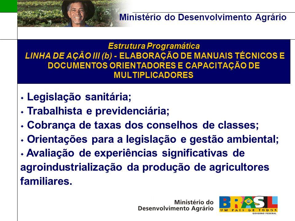 Ministério do Desenvolvimento Agrário Estrutura Programática Estrutura Programática LINHA DE AÇÃO III (b) - ELABORAÇÃO DE MANUAIS TÉCNICOS E DOCUMENTOS ORIENTADORES E CAPACITAÇÃO DE MULTIPLICADORES Legislação sanitária; Trabalhista e previdenciária; Cobrança de taxas dos conselhos de classes; Orientações para a legislação e gestão ambiental; Avaliação de experiências significativas de agroindustrialização da produção de agricultores familiares.