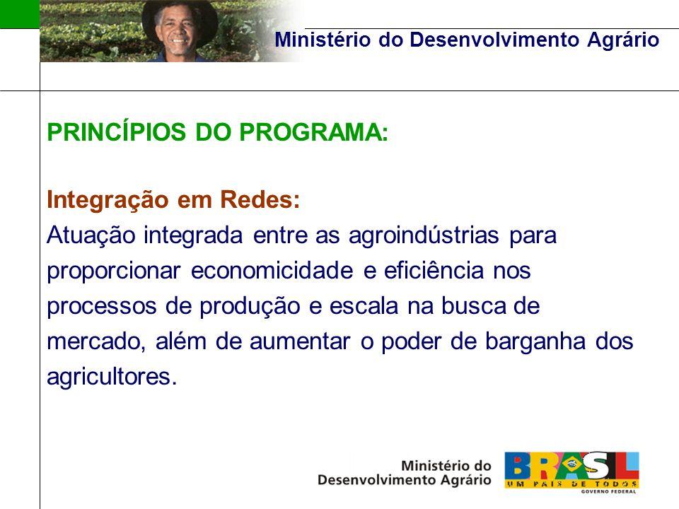 Ministério do Desenvolvimento Agrário Metas/resultados