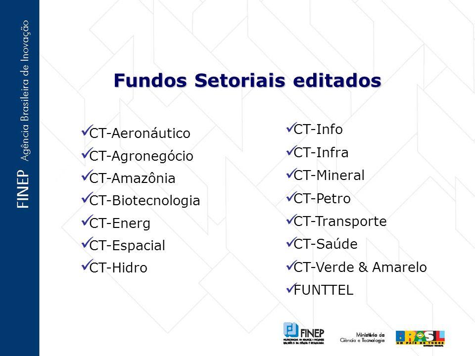 CT-Aeronáutico CT-Agronegócio CT-Amazônia CT-Biotecnologia CT-Energ CT-Espacial CT-Hidro Fundos Setoriais editados CT-Info CT-Infra CT-Mineral CT-Petro CT-Transporte CT-Saúde CT-Verde & Amarelo FUNTTEL
