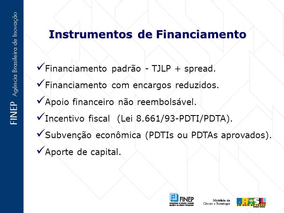 Instrumentos deFinanciamento Instrumentos de Financiamento Financiamento padrão - TJLP + spread.