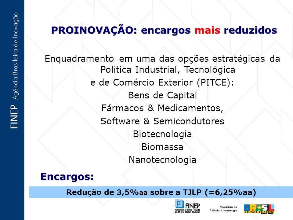 PROINOVAÇÃO: encargos mais reduzidos PROINOVAÇÃO: encargos mais reduzidos Enquadramento em uma das opções estratégicas da Política Industrial, Tecnológica e de Comércio Exterior (PITCE): Bens de Capital Fármacos & Medicamentos, Software & Semicondutores Biotecnologia Biomassa Nanotecnologia Redução de 3,5% aa sobre a TJLP (=6,25%aa) Encargos: