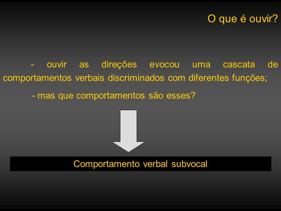 O que é ouvir? - ouvir as direções evocou uma cascata de comportamentos verbais discriminados com diferentes funções; Comportamento verbal subvocal -