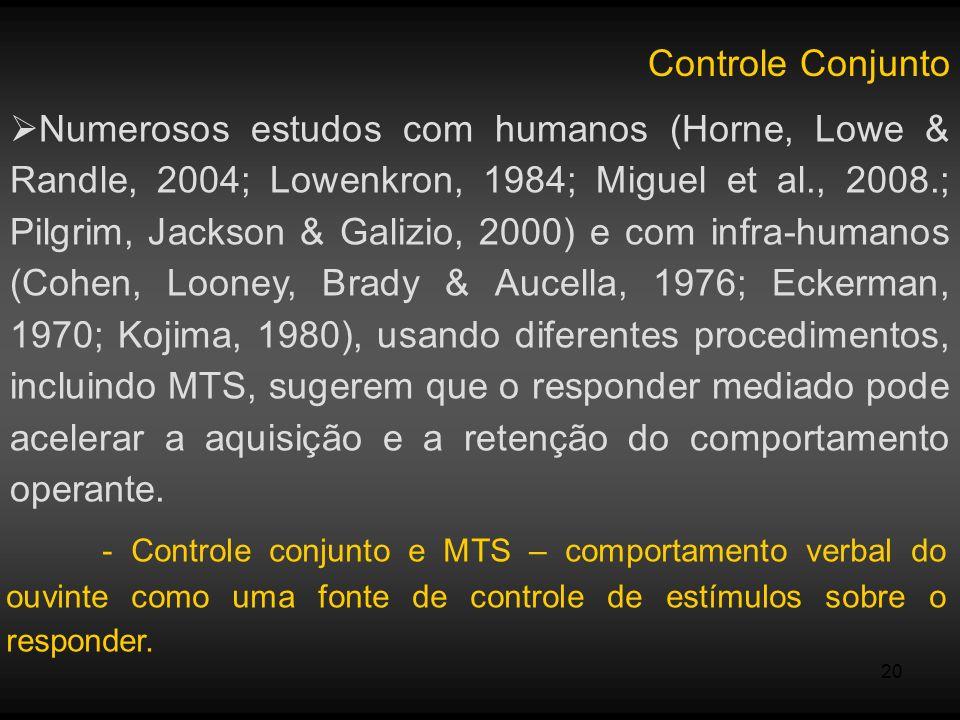 20 Controle Conjunto Numerosos estudos com humanos (Horne, Lowe & Randle, 2004; Lowenkron, 1984; Miguel et al., 2008.; Pilgrim, Jackson & Galizio, 200